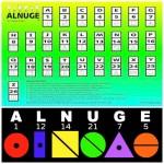 ALNUGE: Alphabets Numbers Geometrics