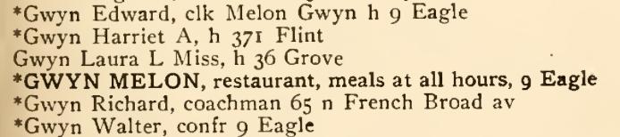 1904 Gwyn Melon Directory Restaurant